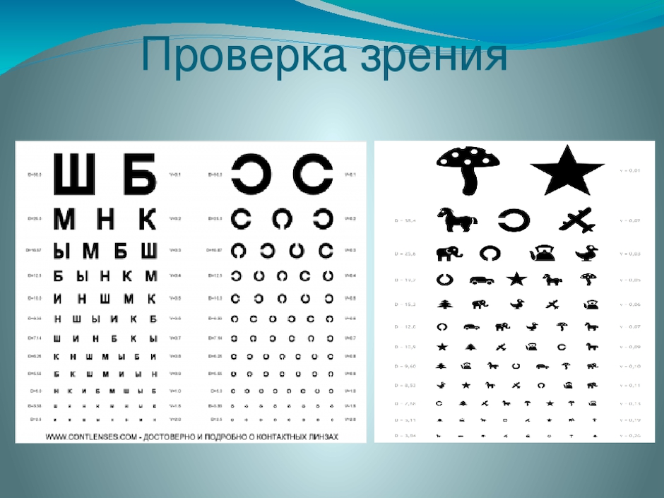 Буквы у офтальмолога фото